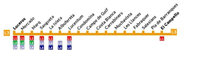 Paradas linea 3 del Tram de Alicante