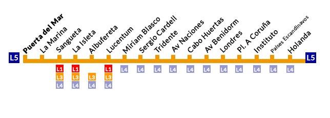 Paradas línea 5 TRAM Alicante