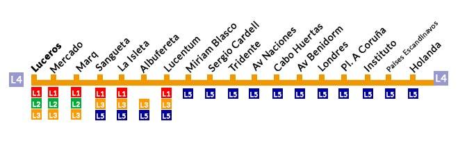Paradas l4 tram