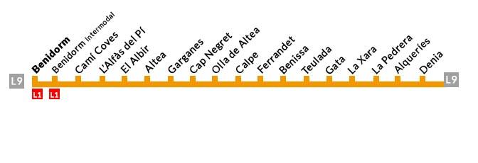Paradas linea 9 Tram